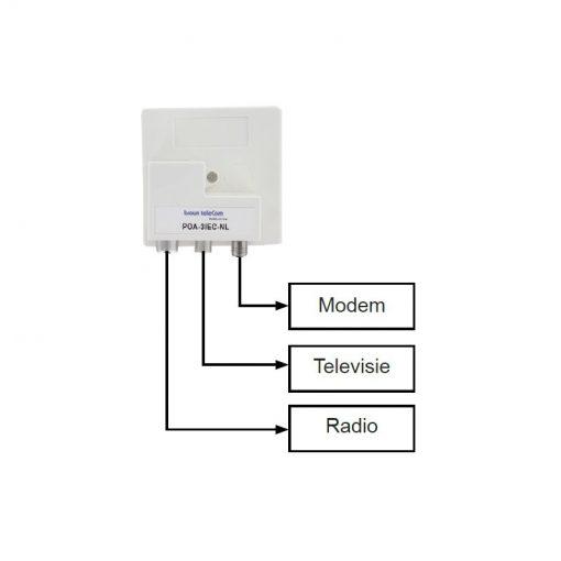 Braun Telecom POA-3IEC-NL - Installatie schema