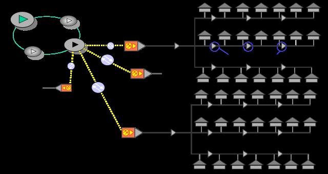 opbouw HFC Netwerk